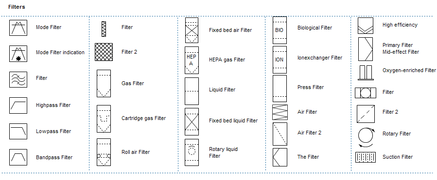 Filters P&ID symbols