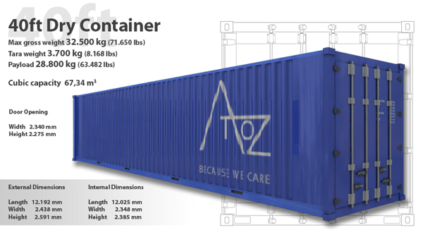 40 feet container