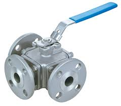 Multiport Ball Valve (3 ways)