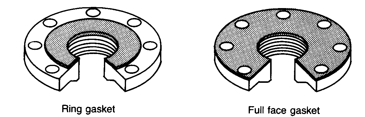 Full face and ring gasket
