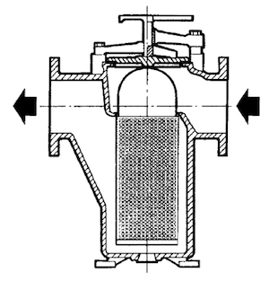 basket type strainer for pipeline