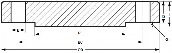 Blind Flange Dimension ASME B16.5