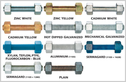 Stud bolts coating materials