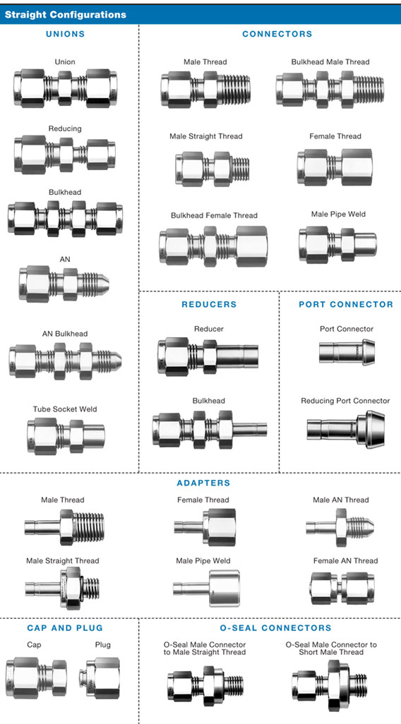 types of compression fittings2