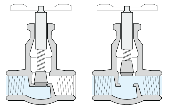 Globe valve disadvantage: pressure drop