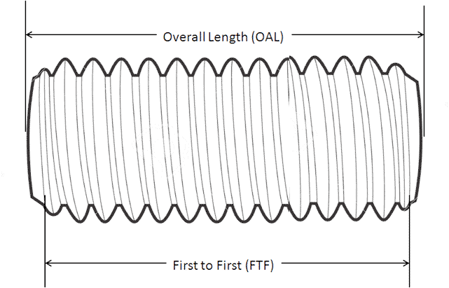 OAL and FTF stud length