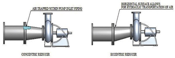 Top flat and bottom flat eccentric reducer for suction pump