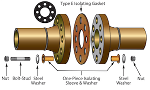 Type E flange isolation kit