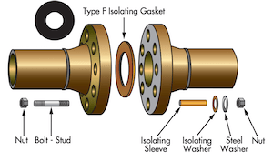 Type F flange isolation kit