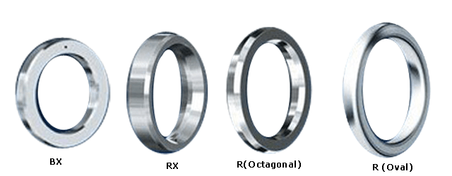 Ring Joint Gasket Styles
