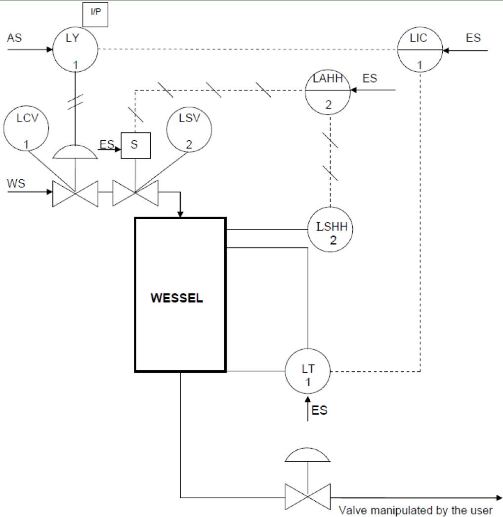 P&ID Diagram or P&I
