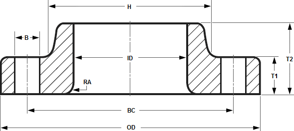 Lap Joint Flange Dimensions ASME B16.5
