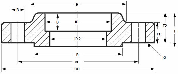 Socket Weld Flange Dimensions ASME B16.5