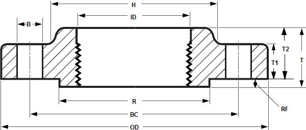 Threaded Flange Dimensions ASME B16.5